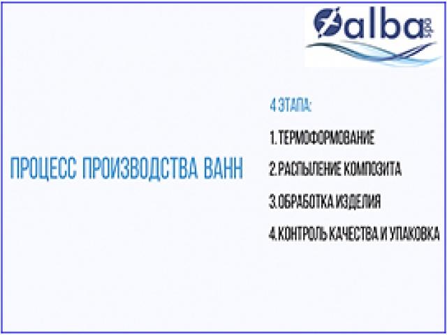Производство АЛЬБА СПА
